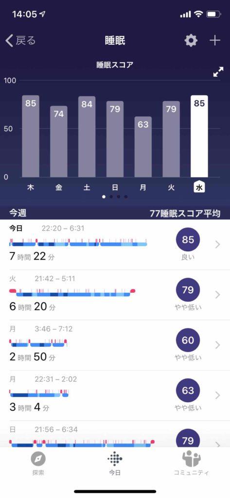 Fitbitアプリの睡眠に関する画面